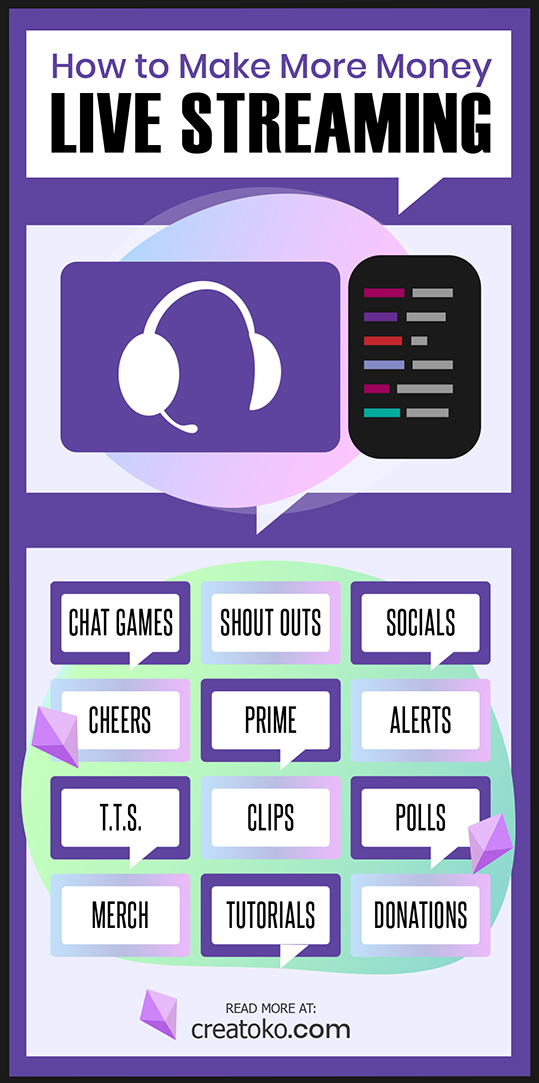 make money on twitch live streaming infographic