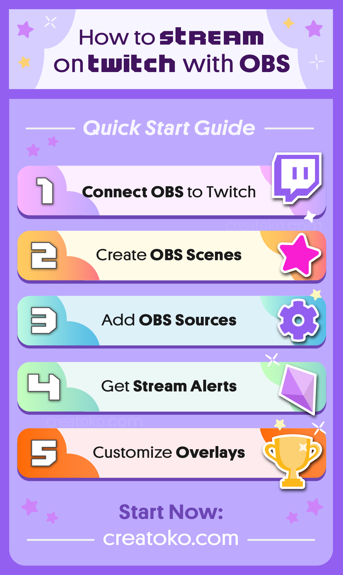 How to Stream on Twitch with OBS | How to Stream with OBS Infographic
